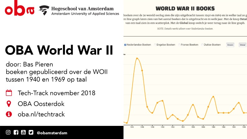 OBA World War 2