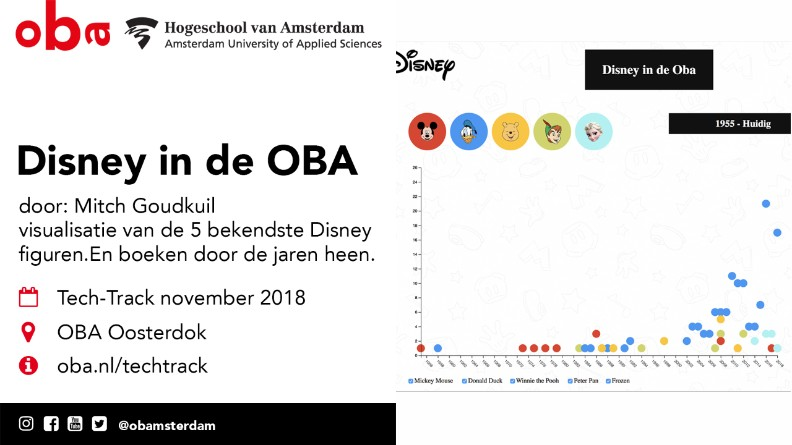 Disney in de OBA